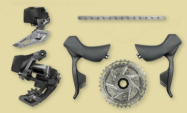 SRAM Rival eTap AXS Electronic Wireless12-Speed Groupset - Roe Valley Cycles